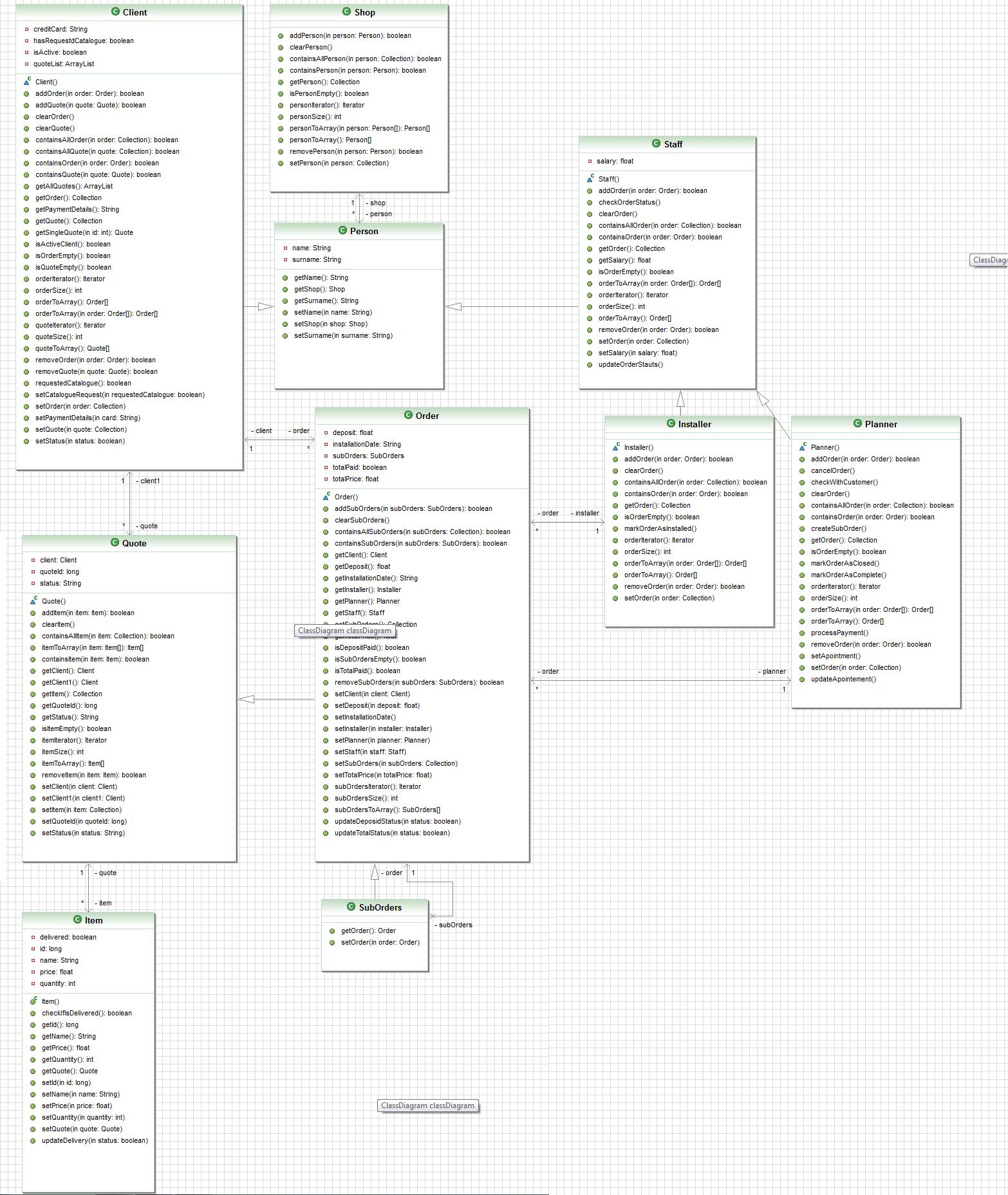 uml diagram  u2013 deep beta